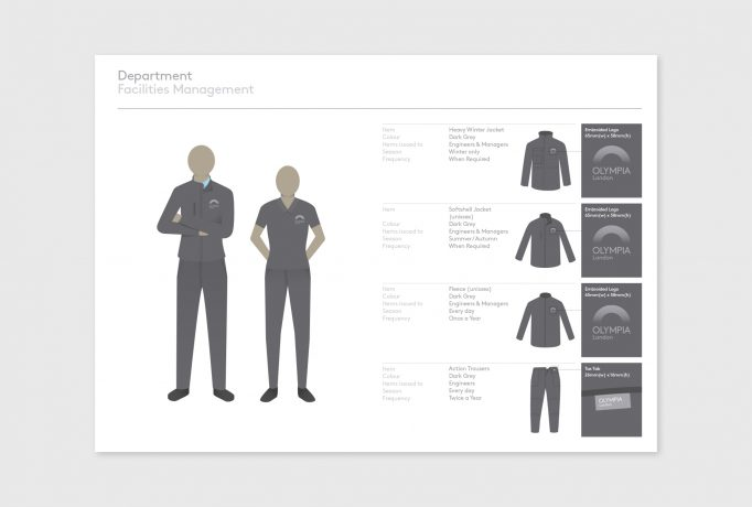 uniform guidelines for the facilities management